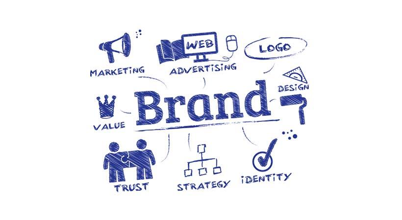 branding copy