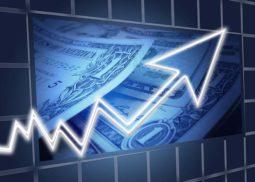 Competitive Advantage & Profitability